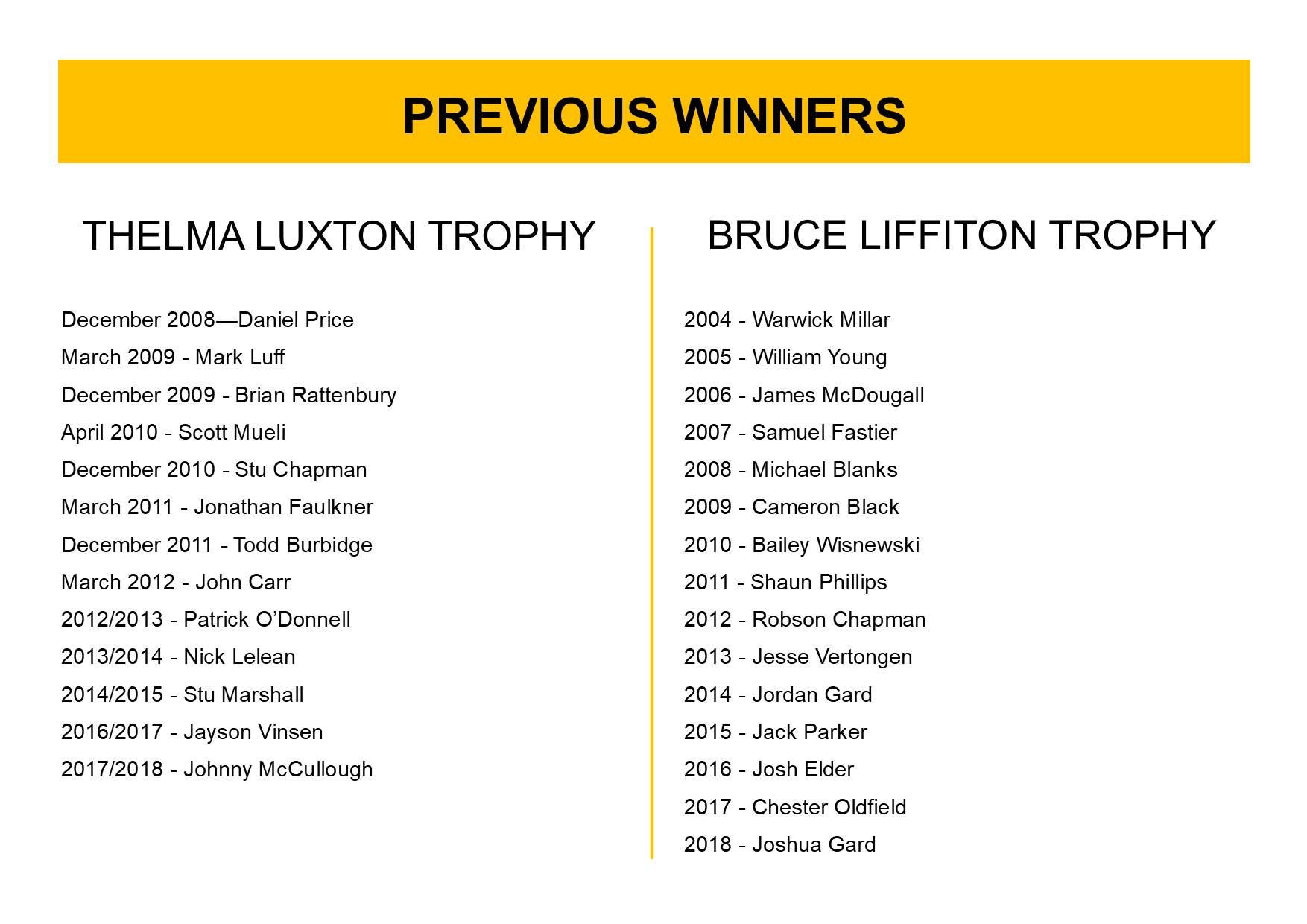 Thelma Luxton & Liffiton Cup previous winners.jpg